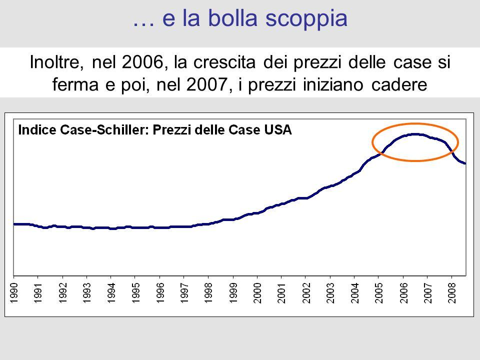 … e la bolla scoppia Inoltre, nel 2006, la crescita dei prezzi delle case si ferma e poi, nel 2007, i prezzi iniziano cadere.