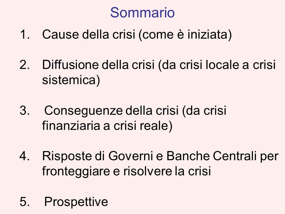 Sommario Cause della crisi (come è iniziata)
