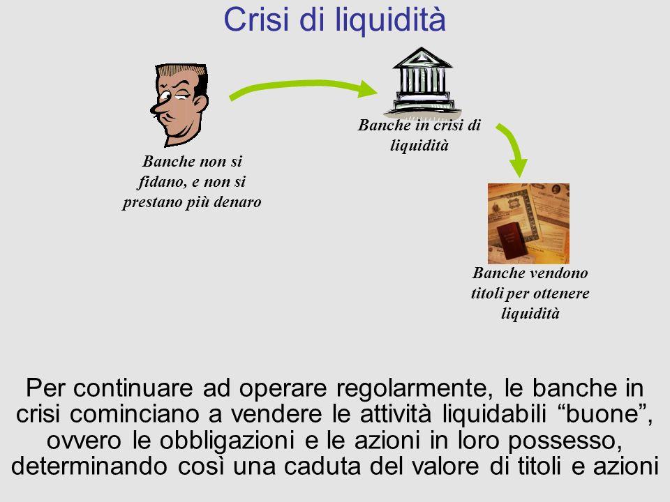 Crisi di liquidità Banche in crisi di liquidità. Banche vendono titoli per ottenere liquidità.