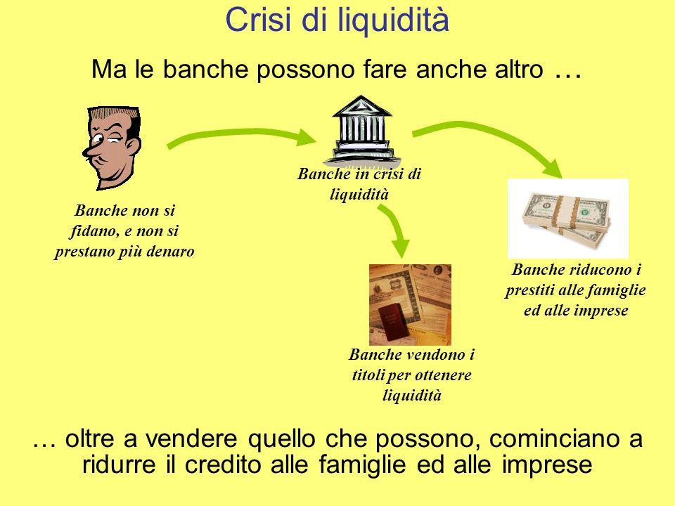 Banche in crisi di liquidità