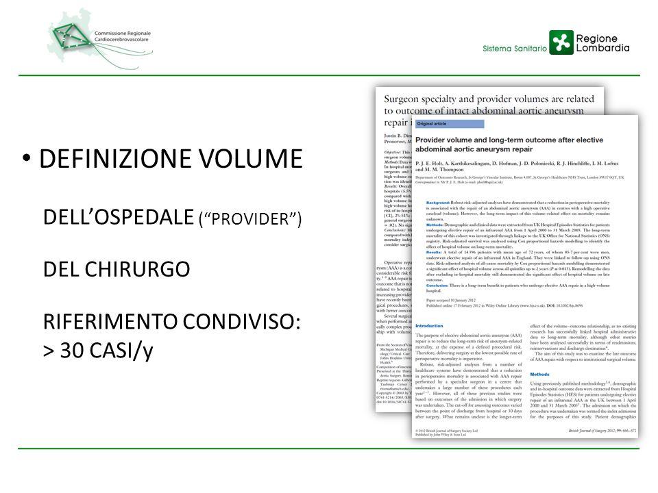 DEFINIZIONE VOLUME DELL'OSPEDALE ( PROVIDER ) DEL CHIRURGO