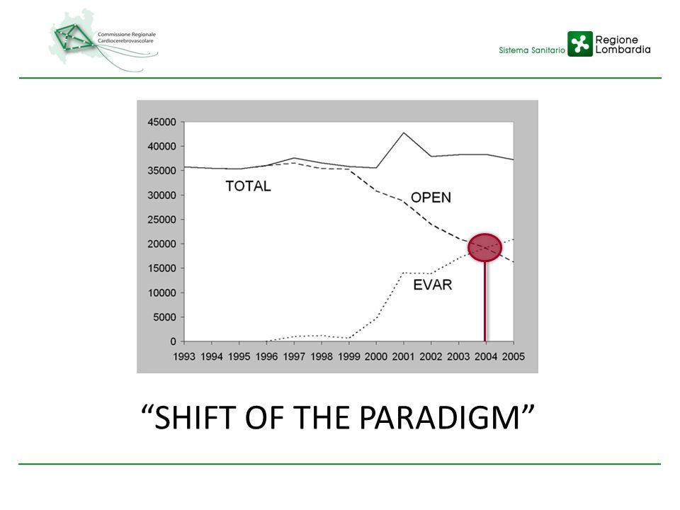 SHIFT OF THE PARADIGM