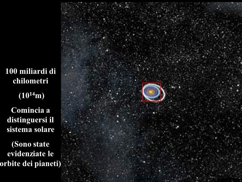 100 miliardi di chilometri (1014m)