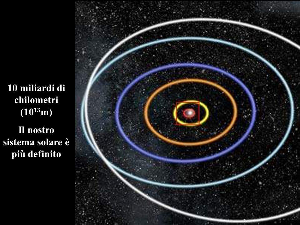10 miliardi di chilometri (1013m)