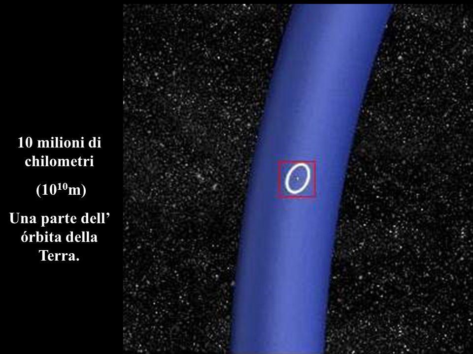 Una parte dell' órbita della Terra.
