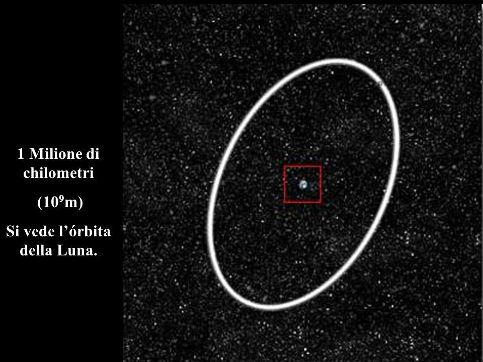 Si vede l'órbita della Luna.