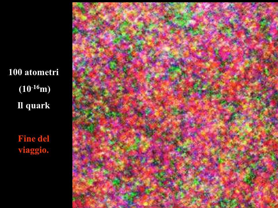100 atometri (10-16m) Il quark Fine del viaggio.
