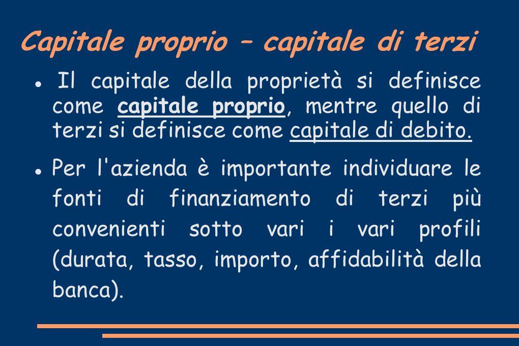 Capitale proprio – capitale di terzi