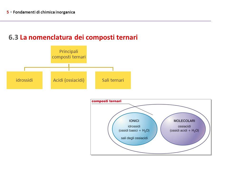 Principali composti ternari