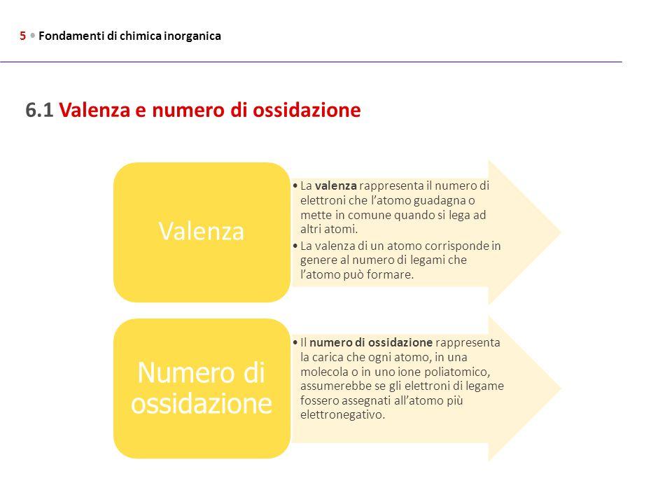 Valenza Numero di ossidazione 6.1 Valenza e numero di ossidazione