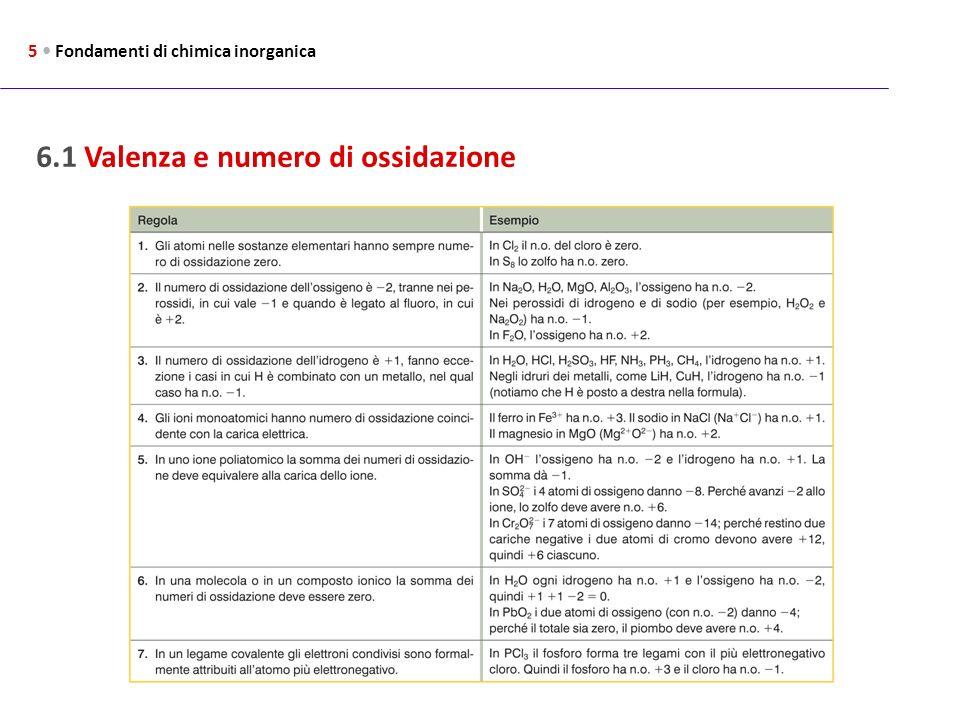 6.1 Valenza e numero di ossidazione