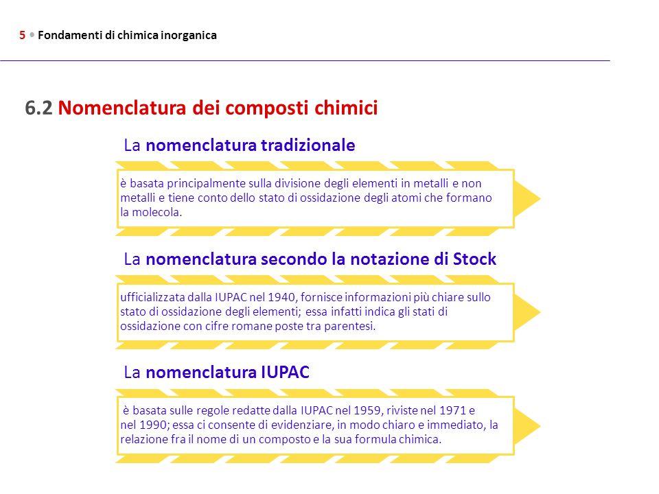 6.2 Nomenclatura dei composti chimici