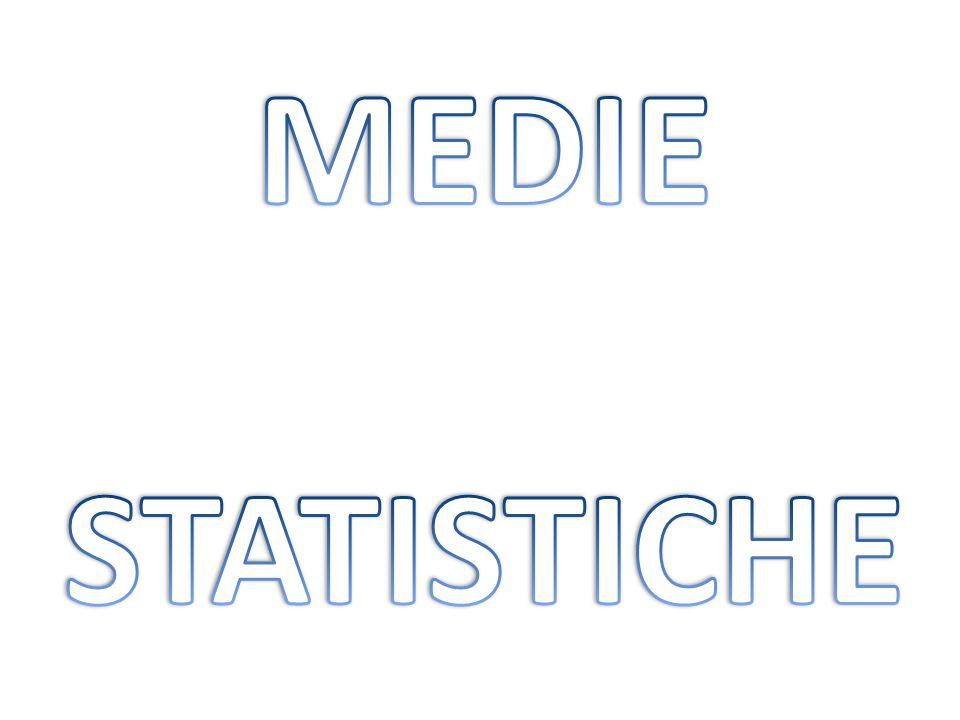 MEDIE STATISTICHE
