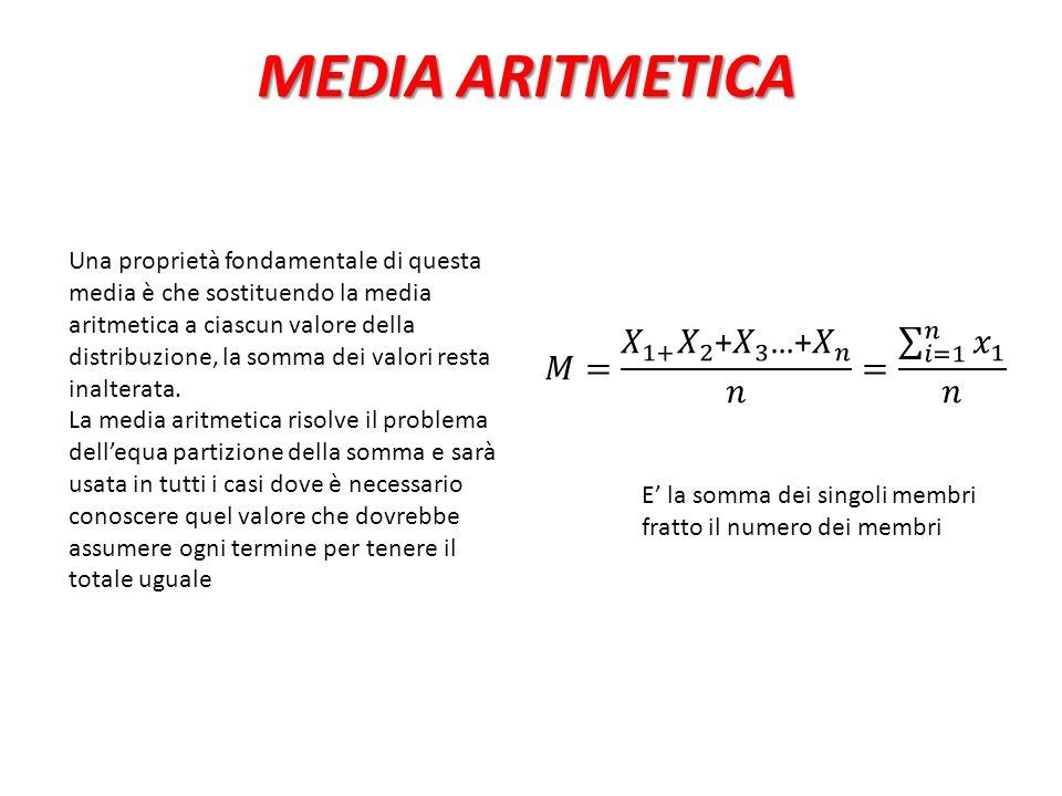 MEDIA ARITMETICA 𝑀= 𝑋 1+ 𝑋 2 + 𝑋 3 …+ 𝑋 𝑛 𝑛 = 𝑖=1 𝑛 𝑥 1 𝑛