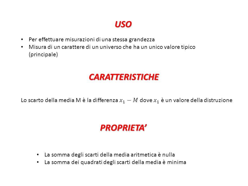 USO CARATTERISTICHE PROPRIETA'