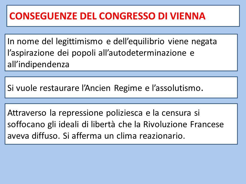CONSEGUENZE DEL CONGRESSO DI VIENNA