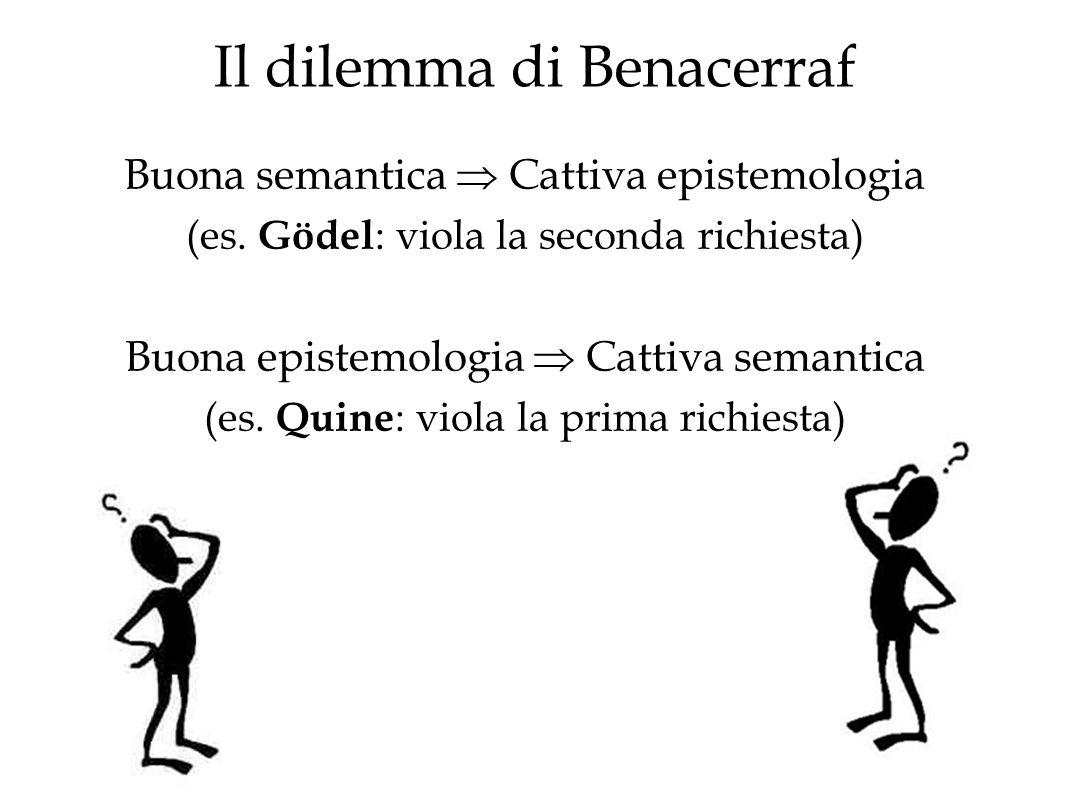 Il dilemma di Benacerraf