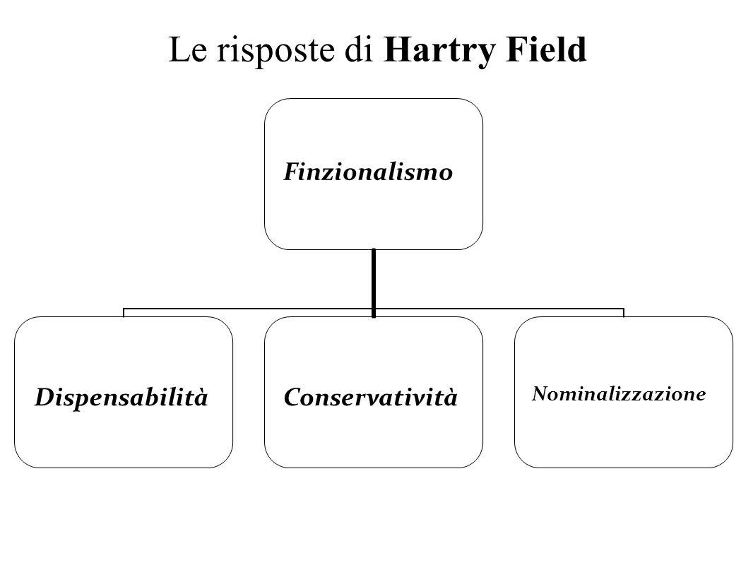 Le risposte di Hartry Field