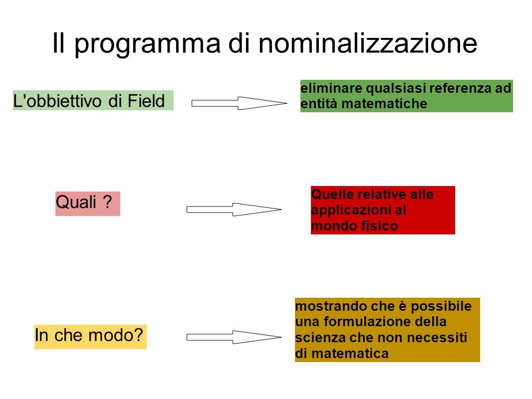 Il programma di nominalizzazione
