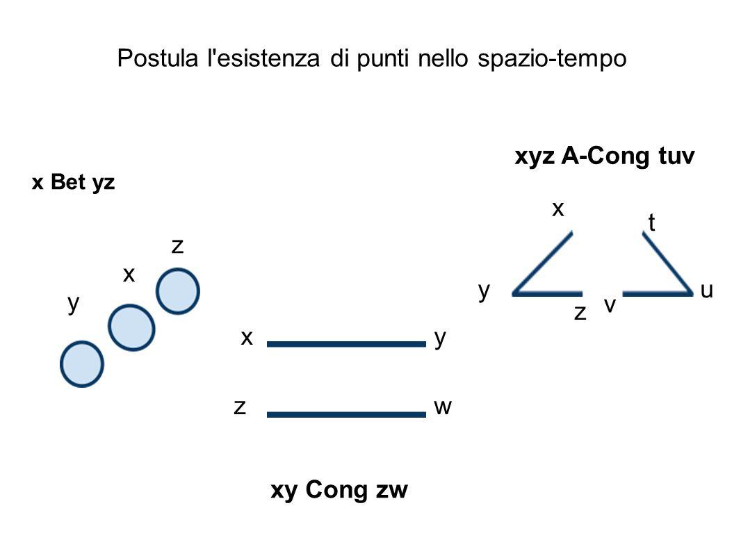 Postula l esistenza di punti nello spazio-tempo