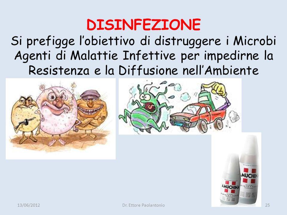DISINFEZIONE Si prefigge l'obiettivo di distruggere i Microbi Agenti di Malattie Infettive per impedirne la Resistenza e la Diffusione nell'Ambiente