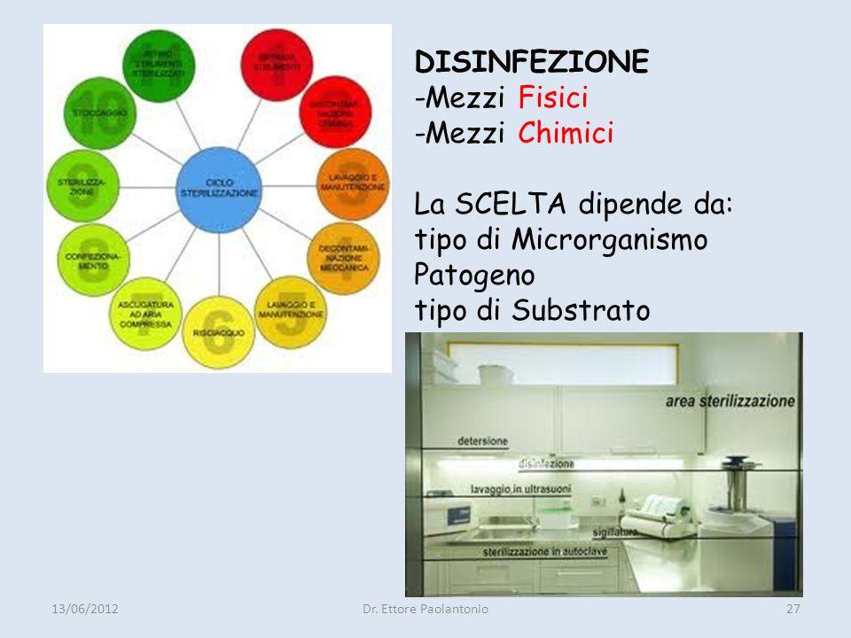 DISINFEZIONE -Mezzi Fisici -Mezzi Chimici La SCELTA dipende da: tipo di Microrganismo Patogeno tipo di Substrato