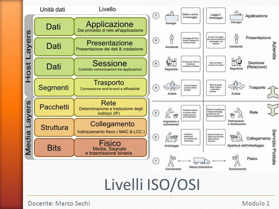 Livelli ISO/OSI Docente: Marco Sechi Modulo 1