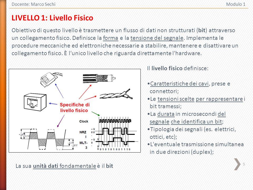 LIVELLO 1: Livello Fisico