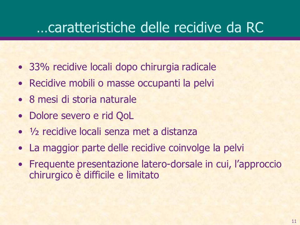 …caratteristiche delle recidive da RC