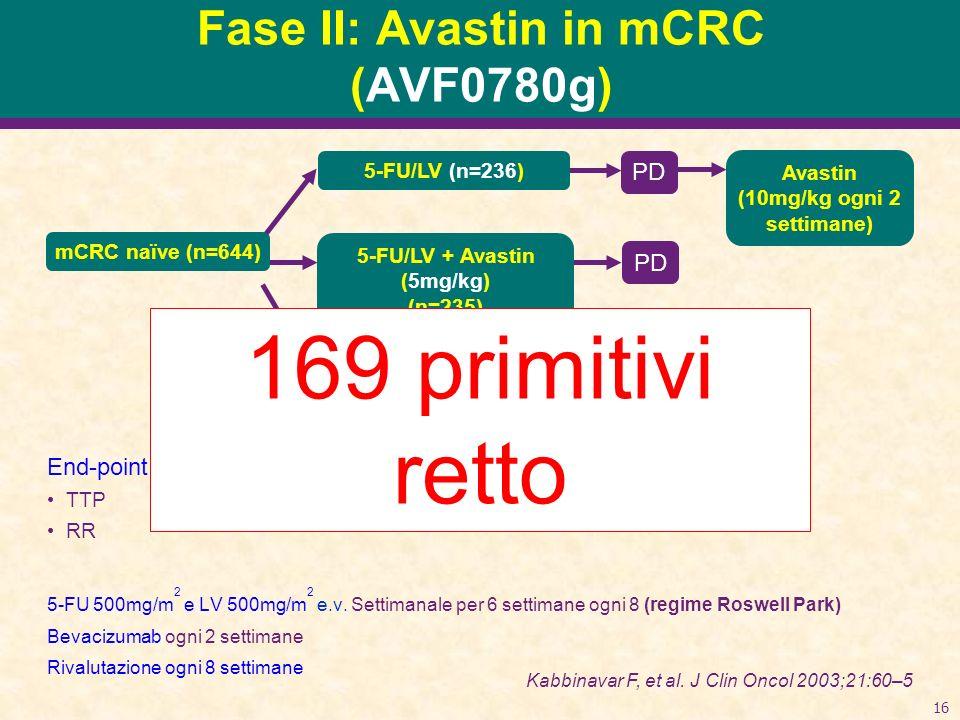 Fase II: Avastin in mCRC (AVF0780g)