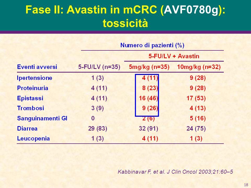 Fase II: Avastin in mCRC (AVF0780g): tossicità