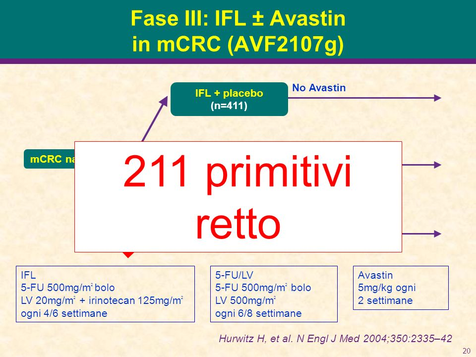 Fase III: IFL ± Avastin in mCRC (AVF2107g)