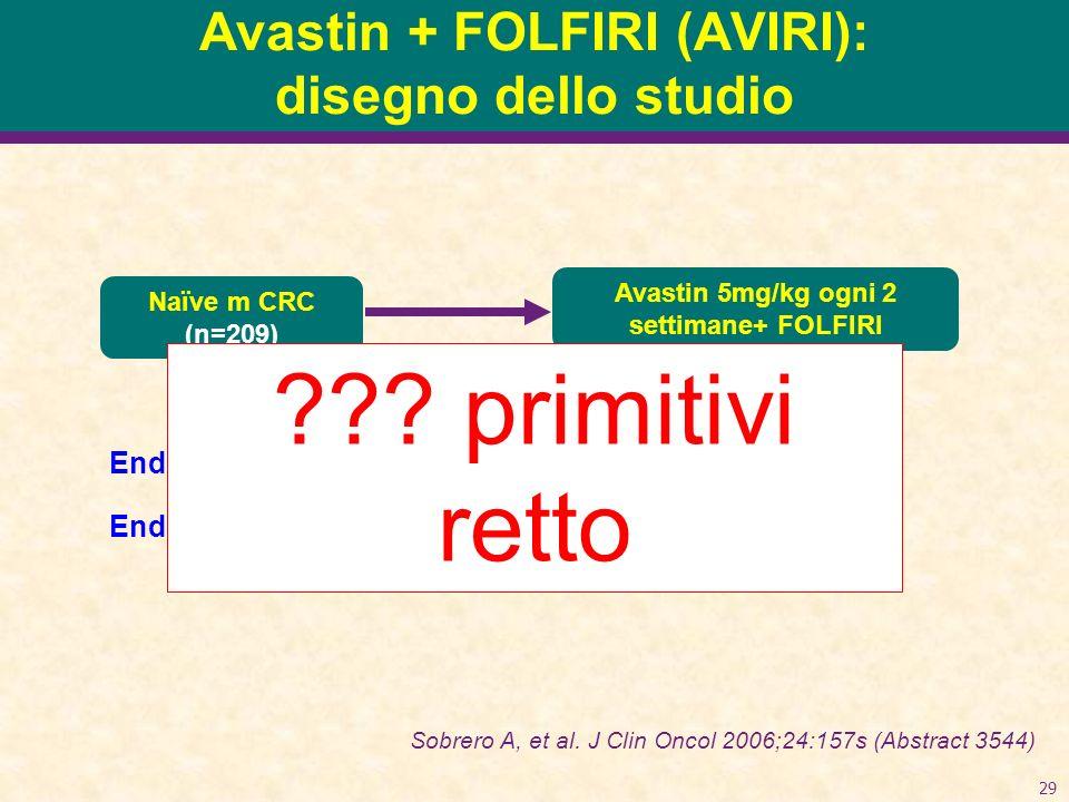 Avastin + FOLFIRI (AVIRI): disegno dello studio