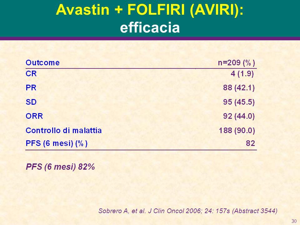 Avastin + FOLFIRI (AVIRI): efficacia