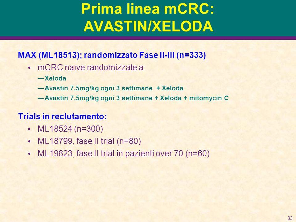 Prima linea mCRC: AVASTIN/XELODA