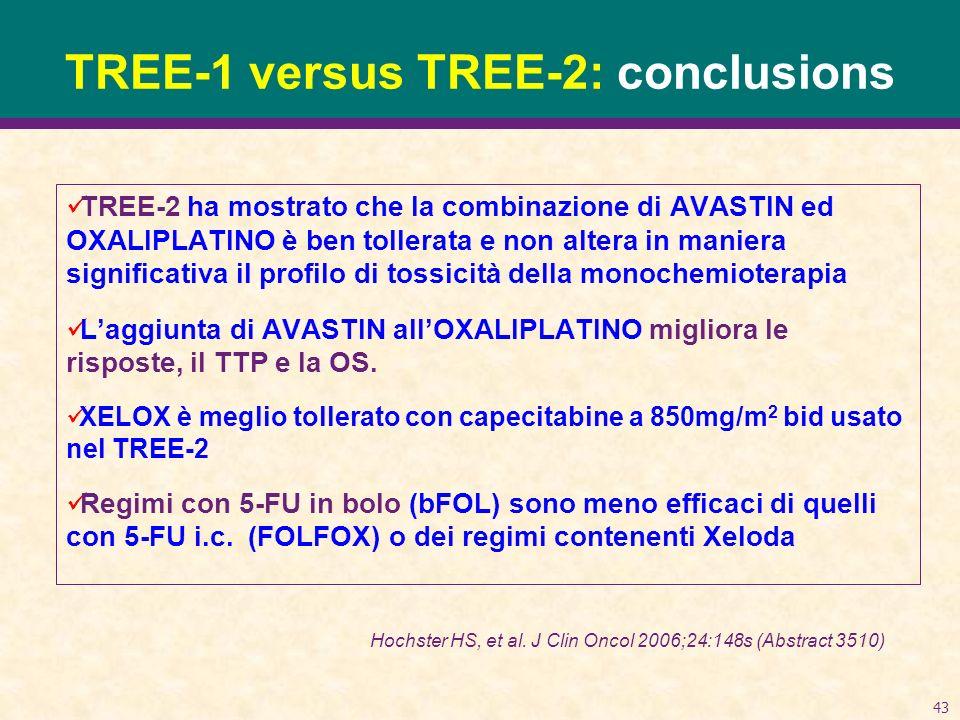 TREE-1 versus TREE-2: conclusions