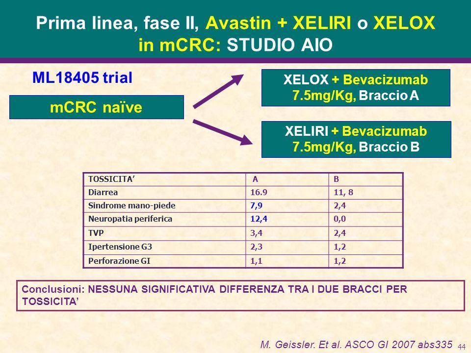 Prima linea, fase II, Avastin + XELIRI o XELOX in mCRC: STUDIO AIO
