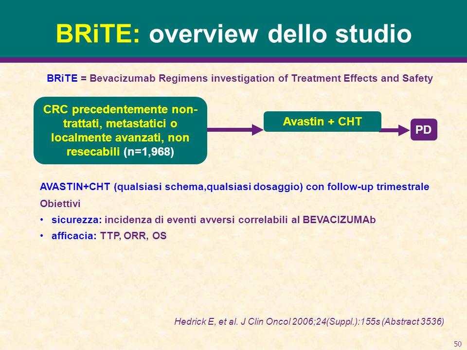 BRiTE: overview dello studio