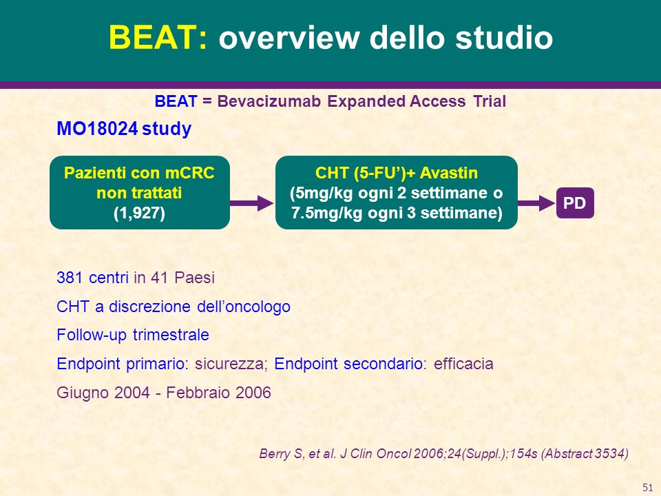 BEAT: overview dello studio