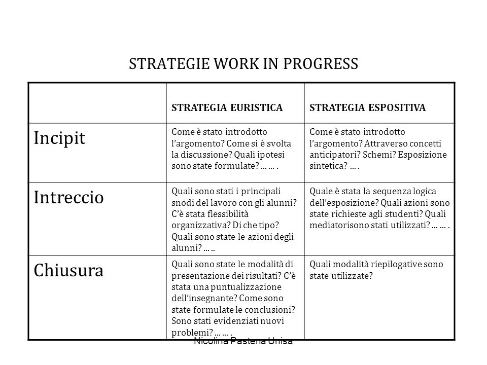 STRATEGIE WORK IN PROGRESS