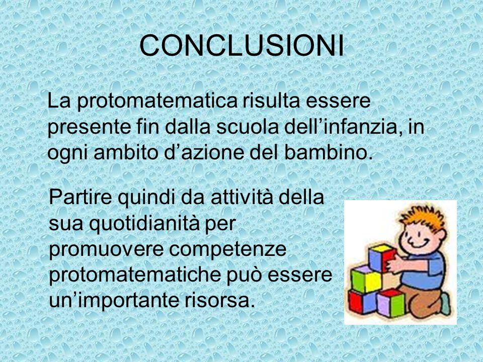 CONCLUSIONI La protomatematica risulta essere presente fin dalla scuola dell'infanzia, in ogni ambito d'azione del bambino.