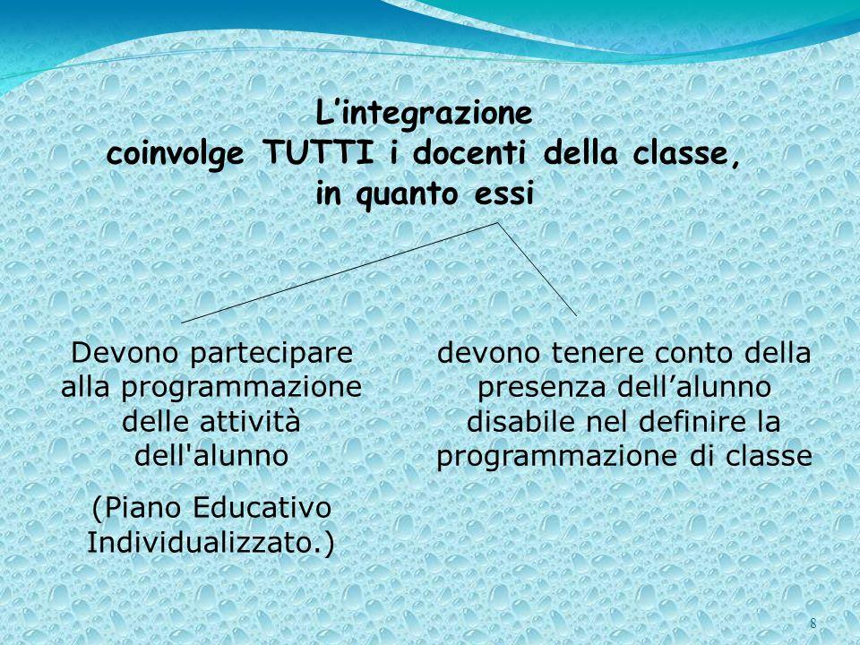 L'integrazione coinvolge TUTTI i docenti della classe, in quanto essi