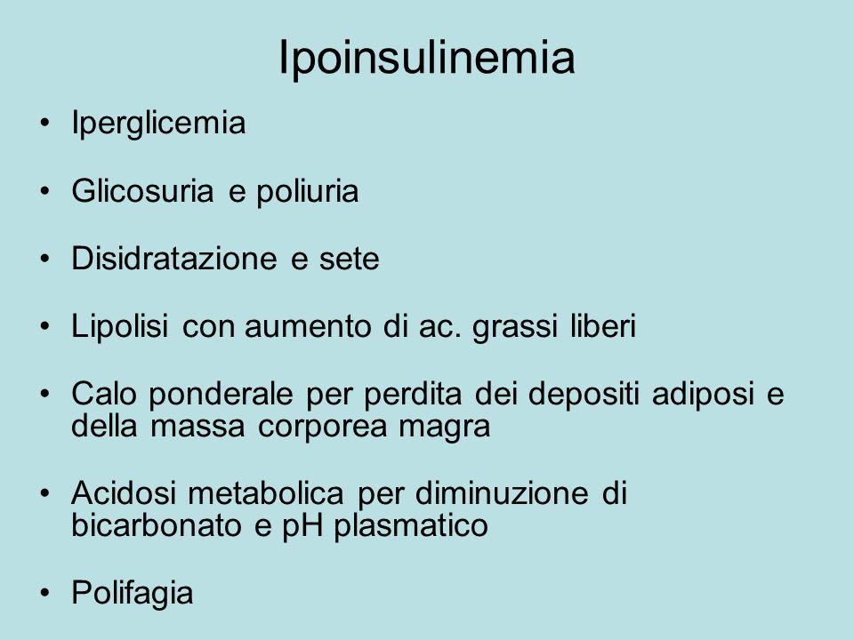 Ipoinsulinemia Iperglicemia Glicosuria e poliuria