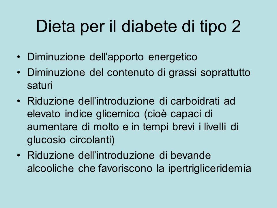 Dieta per il diabete di tipo 2
