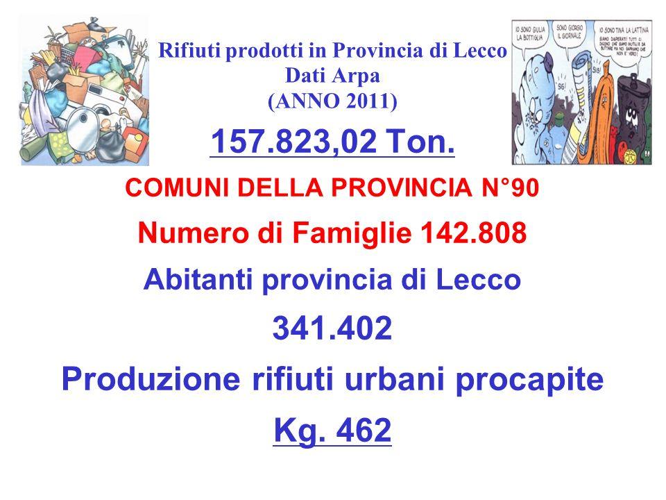Rifiuti prodotti in Provincia di Lecco Dati Arpa (ANNO 2011)