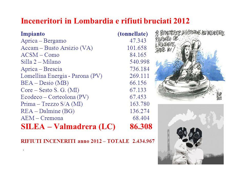 Inceneritori in Lombardia e rifiuti bruciati 2012
