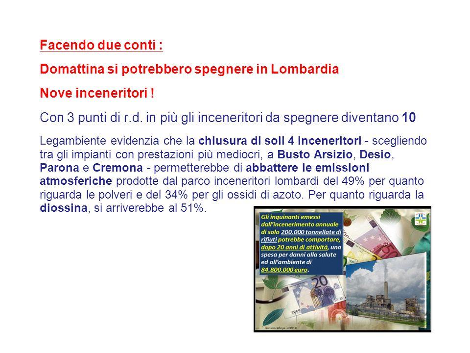 Domattina si potrebbero spegnere in Lombardia Nove inceneritori !