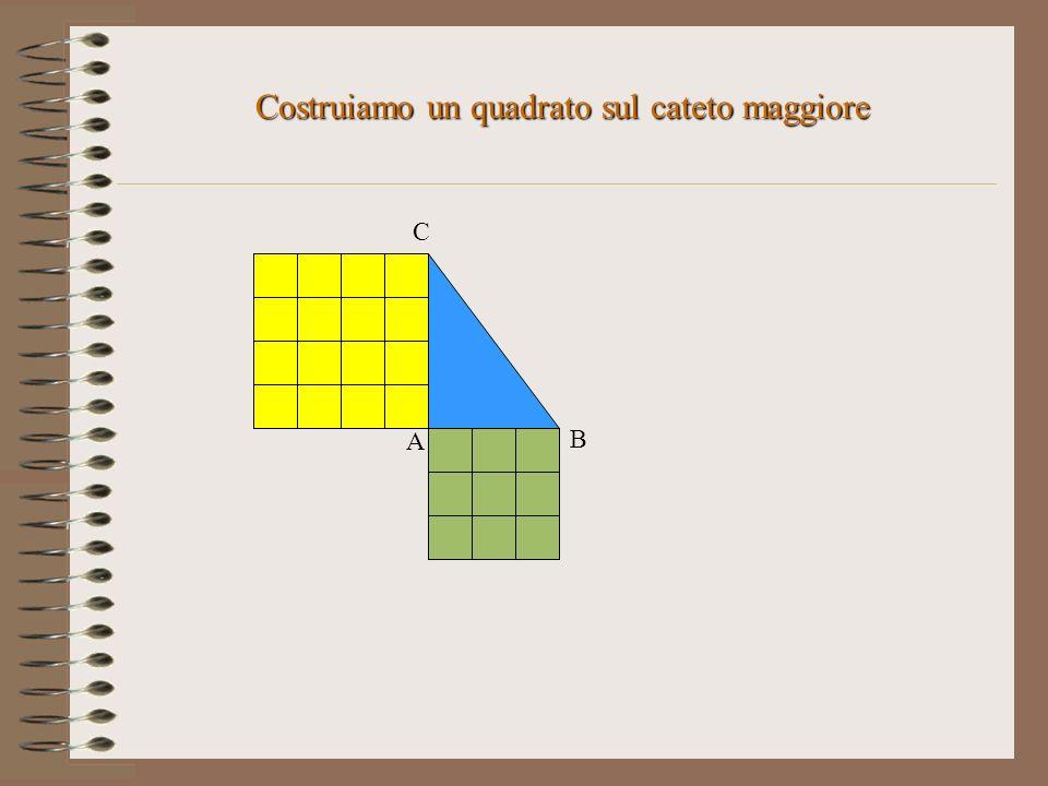 Costruiamo un quadrato sul cateto maggiore