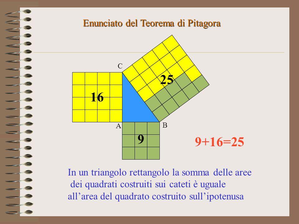 25 16 9 9+16=25 Enunciato del Teorema di Pitagora