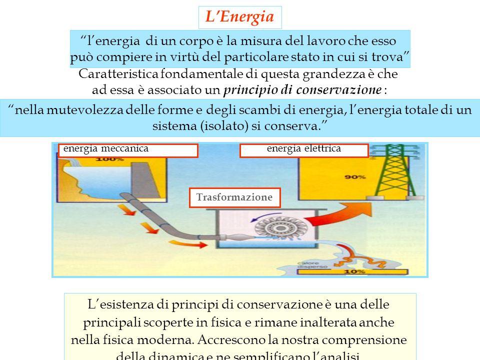 L'Energia l'energia di un corpo è la misura del lavoro che esso